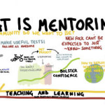 The Work Of Mentoring USA
